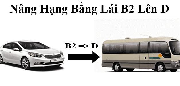 nang-bang-b2-len-d